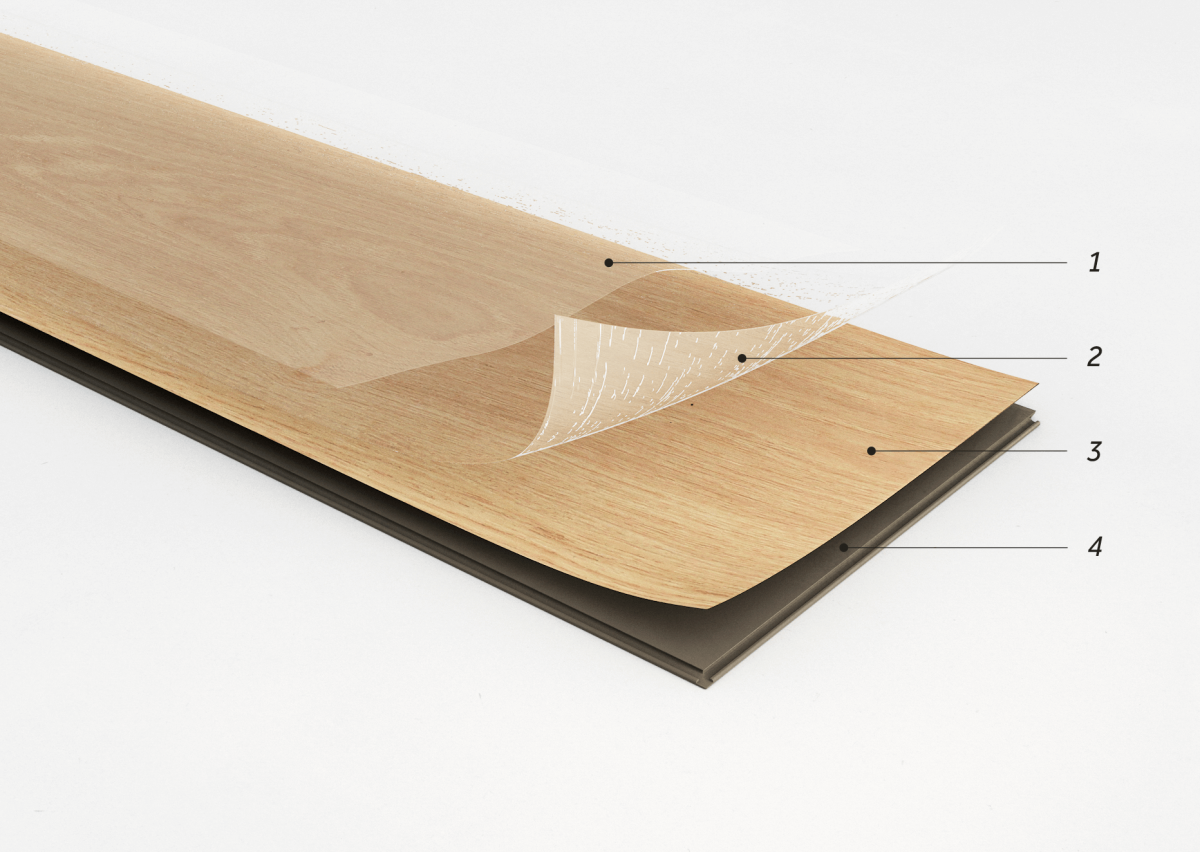 Vinyl Vloer Outlet : What is a floorify rigid vinyl floor