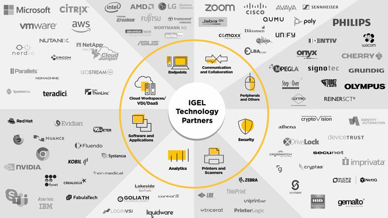 IGEL-Tech-Partners-wheel