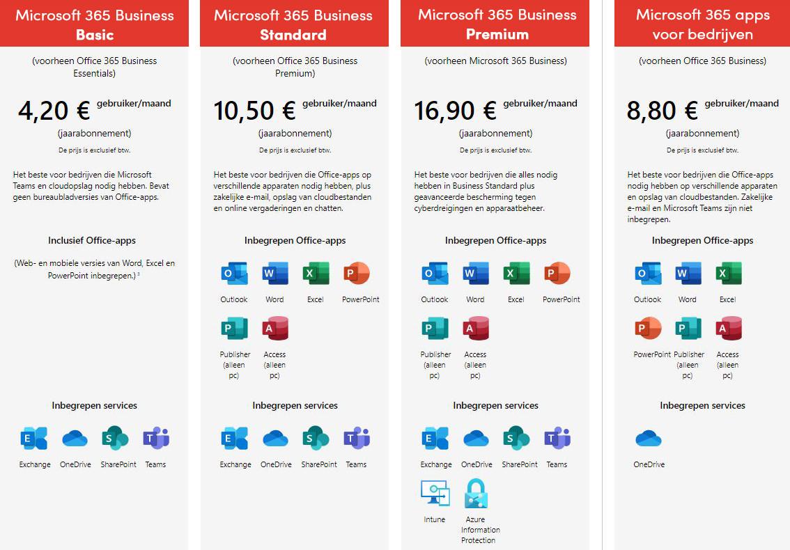 Microsoft-365-business-abonnementen