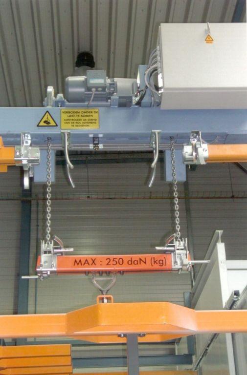 Dropsectie op manuele railsysteem voor het eenvoudig ophangen van zware stukken