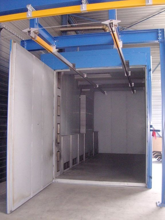 Standalone cure oven for wet & powder batch production coatings, including a rail system