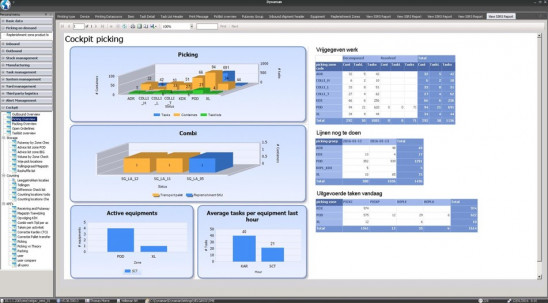 WMSReal-time execution via task management (RF / voice / RFID / Material Handling Automation )Supporting highly advanced and complex warehouse processesMulti owner (3PL), VMI,...