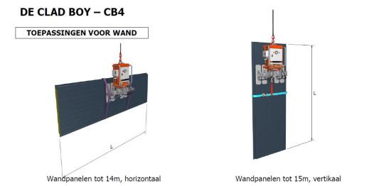 CB4 toepassing wand 1