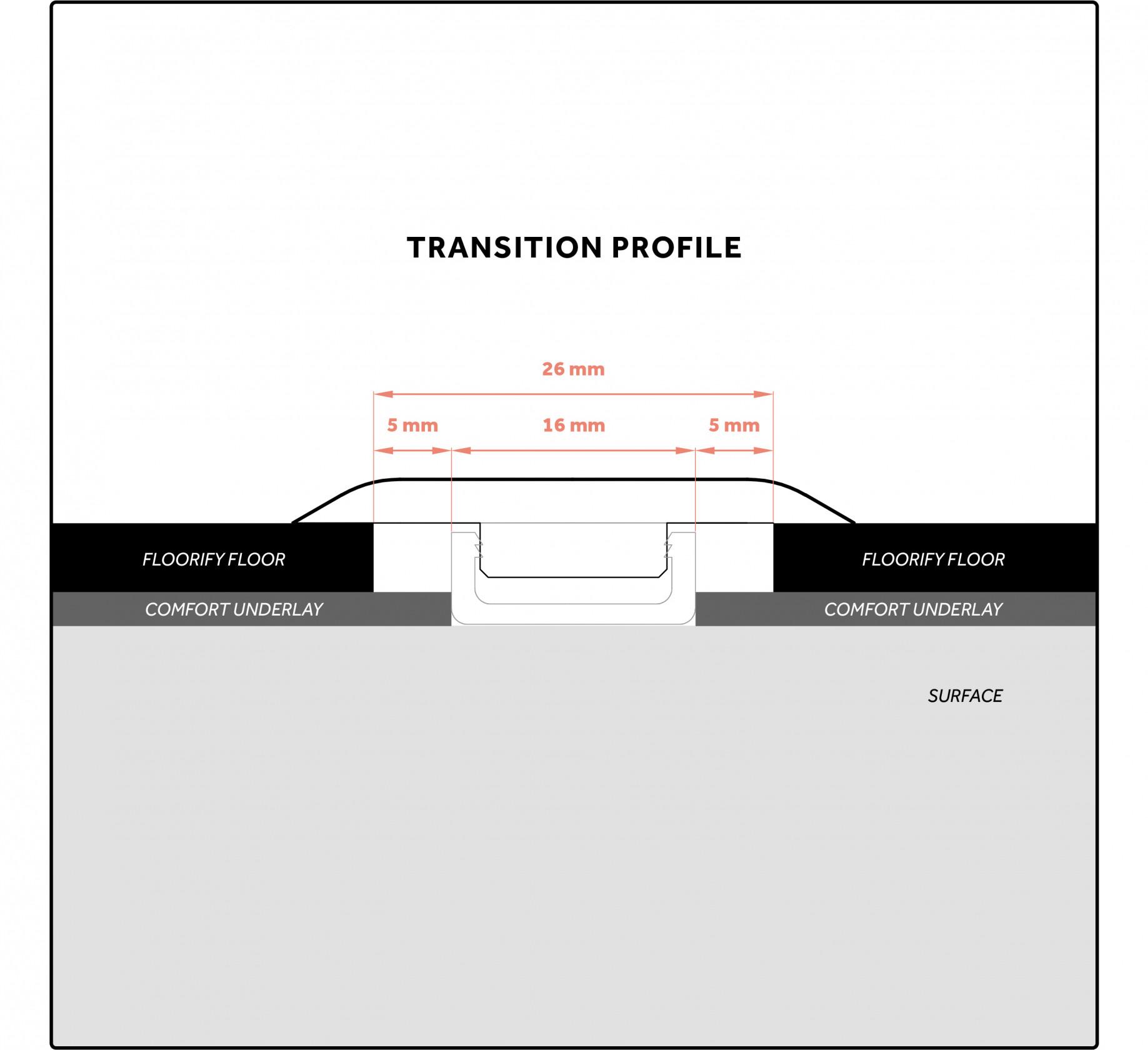 Floorify - Transition profile.jpg