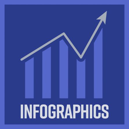 AI - Infographic