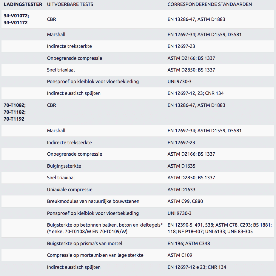 50 en 100 kN tafelmachines NL 1