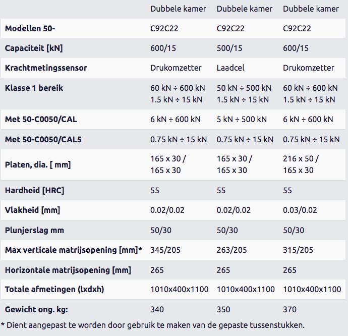 500-600 en 500-600 15 kN cementcompressie NL 2.png