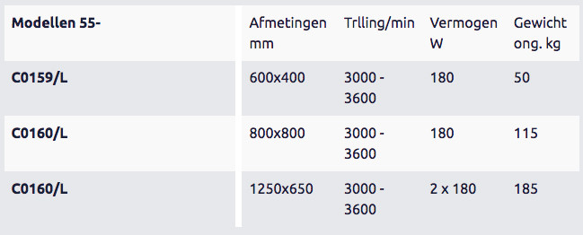 Triltafels NL.jpg