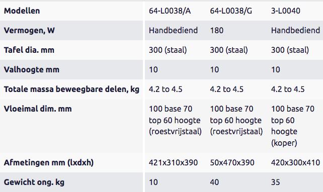Vloeitafels voor mortel en bouwkalk NL 1.png