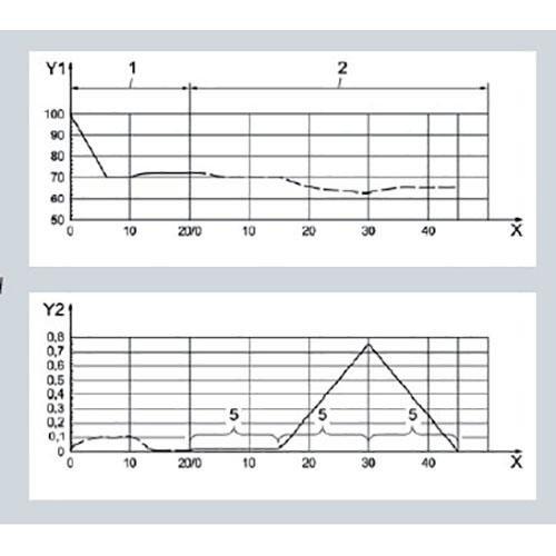 Geavanceerde asfaltplaatverdichter, MASTERCOMP EN 12697-33, method 5.2 | ASTM D8079 advanced asphalt slab roller compactor