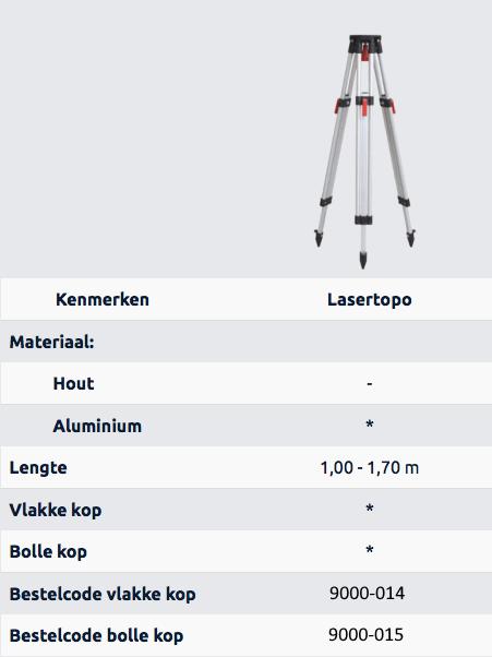 lasertopo2_mobiel.png