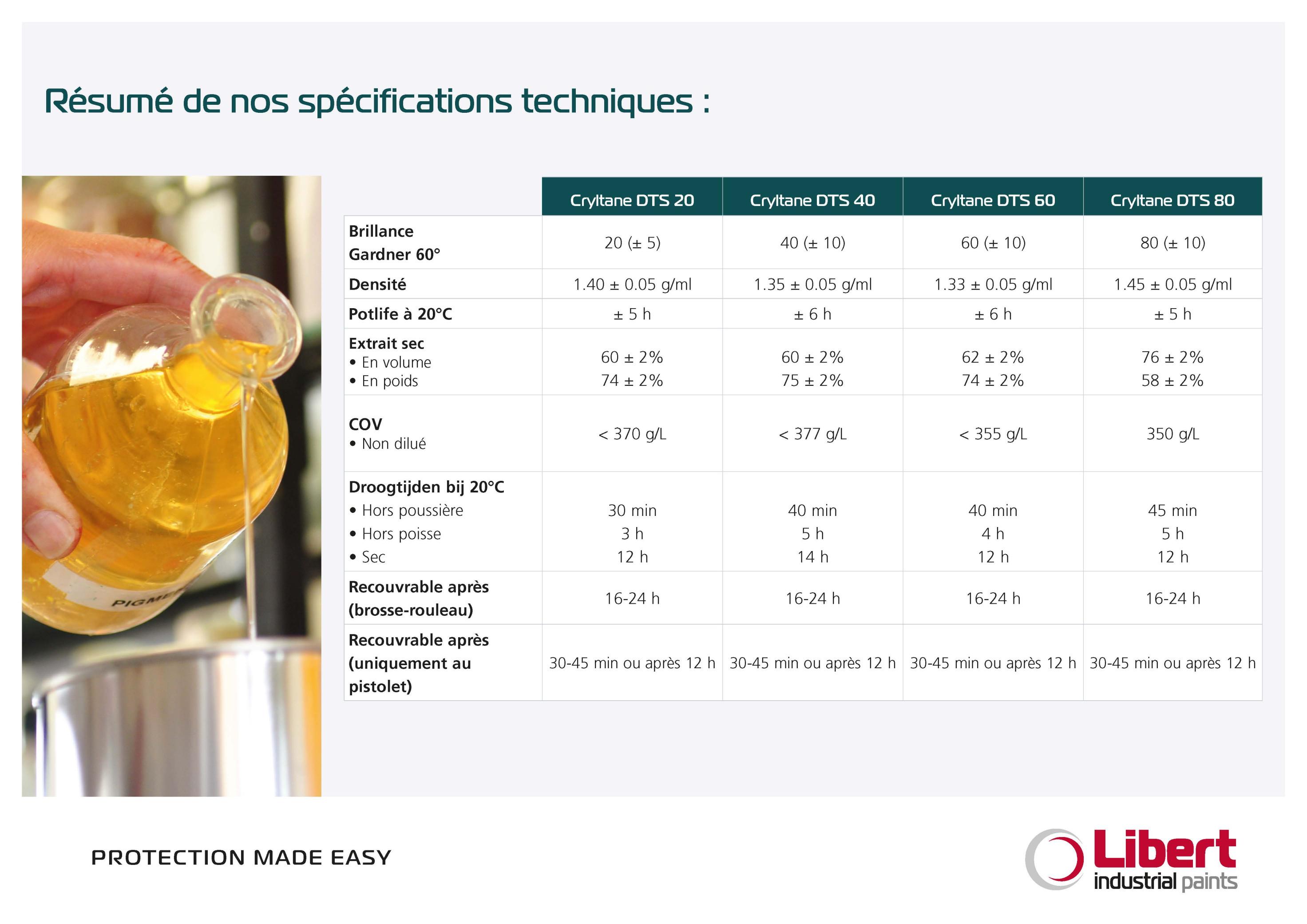 FR_DTS Technische specificaties