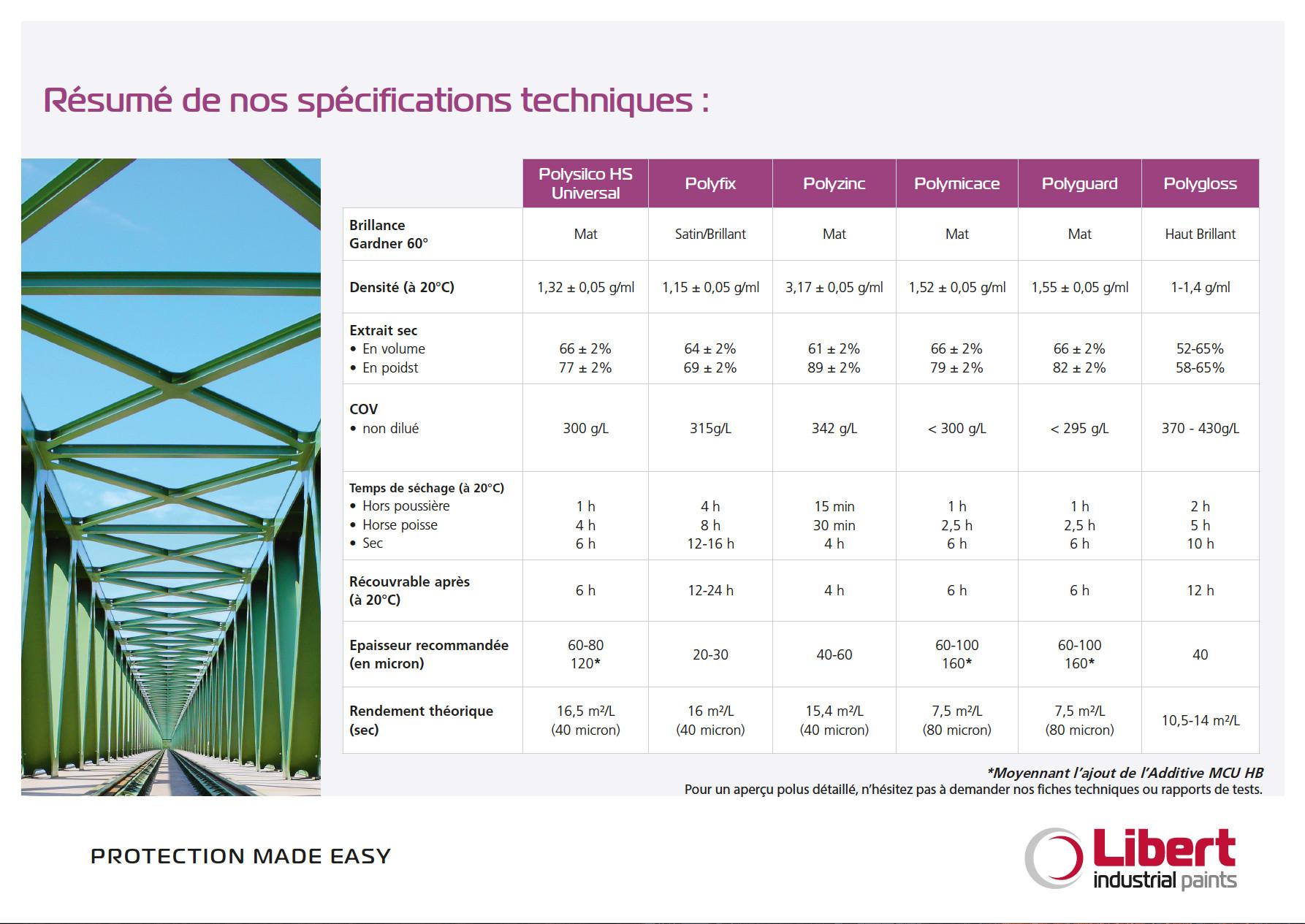 FR_MCU Technische specificaties