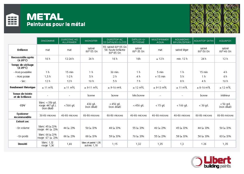 FR_Metal Technische specificaties