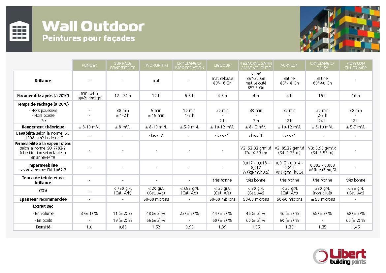 FR_Outdoor Technische specificaties