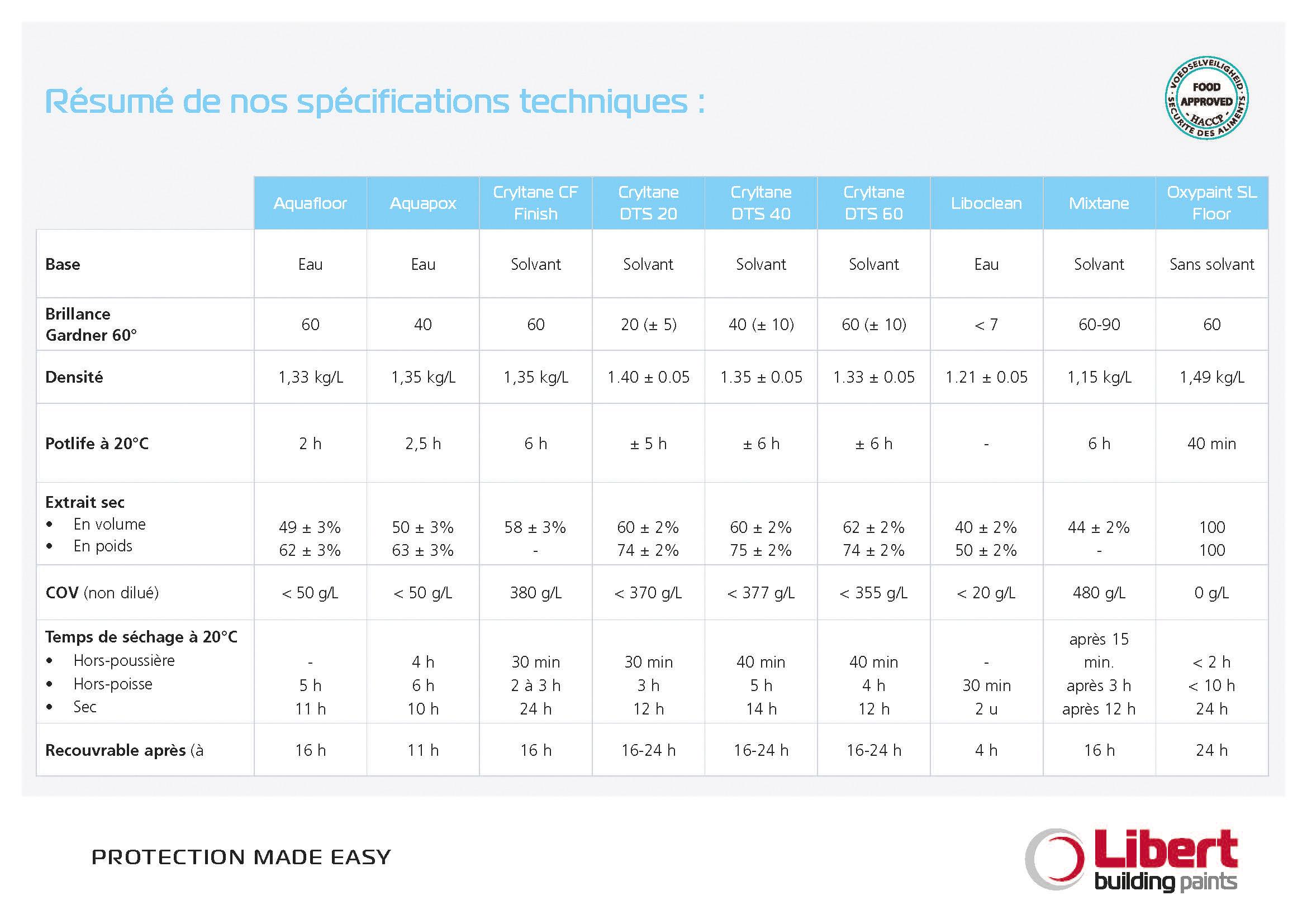 FR_Saniguard Technische specificaties.jpg