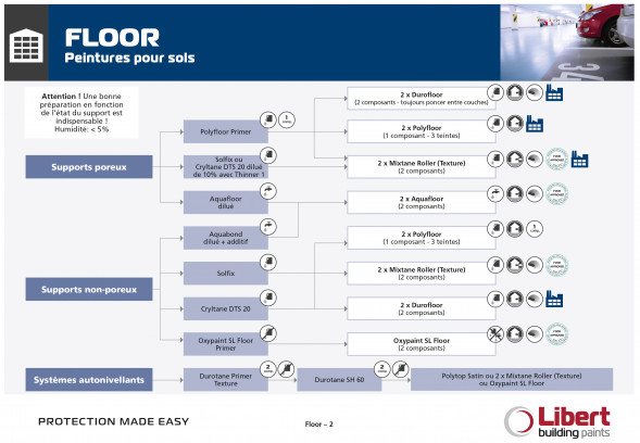 FR_Vloeren FLow chart.jpg