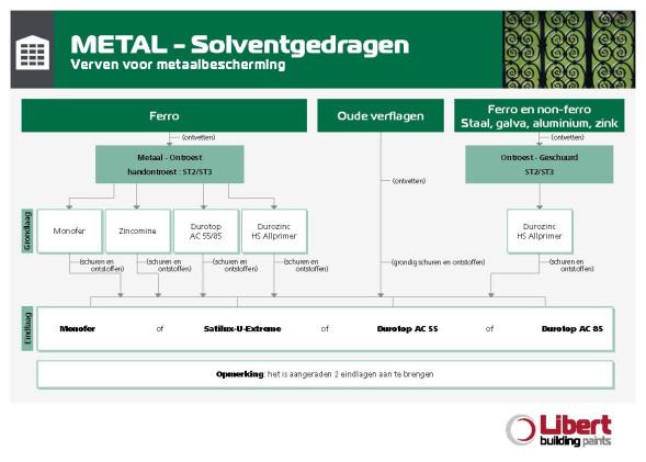 NL_Metal Flowchart.jpg