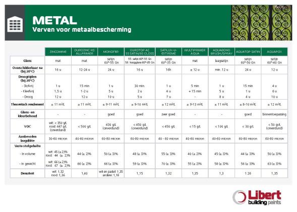 NL_Metal Technische specificaties.jpg