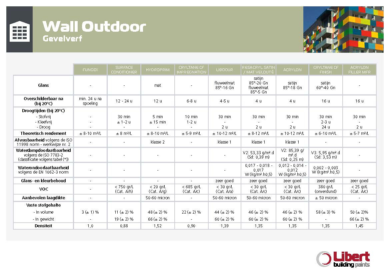 NL_Outdoor Technische specificaties.jpg