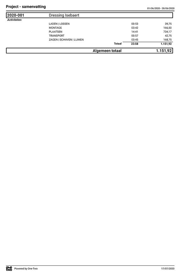 OneTwo_Rapport_ProjectSamenvatting