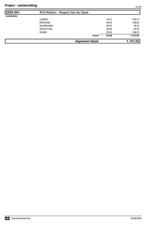 Metaal_Rapport_ProjectSamenvatting