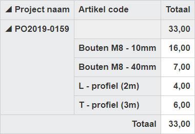 Materiaalverbruik_Order
