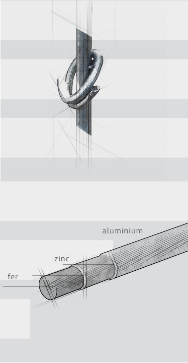 drawing composition gabion wire