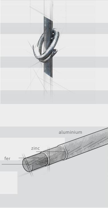 composition de la composition du fil de gabions